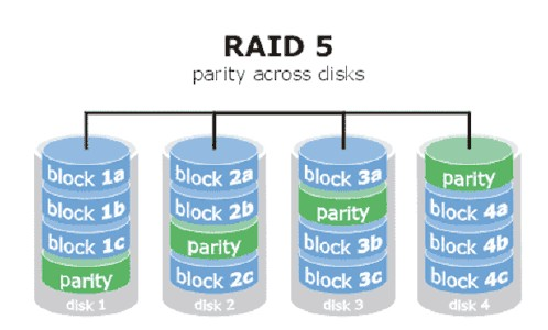 raid5.jpg