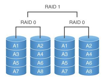 raid0.jpg